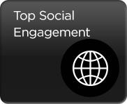 Top Social Engagement