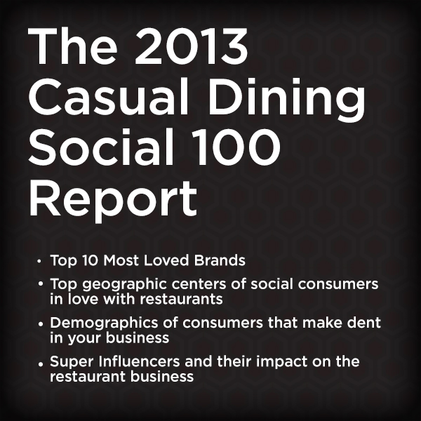 2013 Casual Dining Social 100 Report