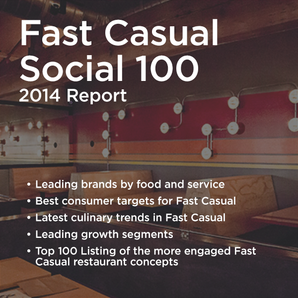 2014-Fast-Casual-Social-100-Report.png
