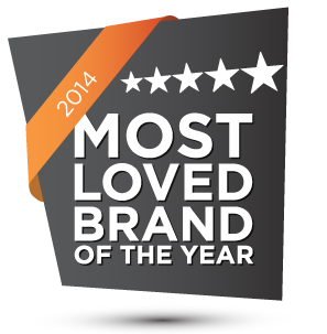 Most Loved Brands of the Year