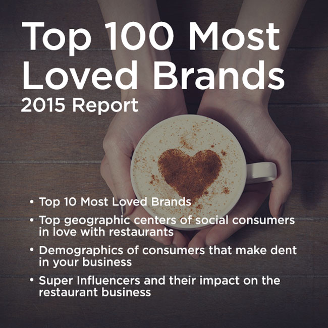 Top 100 Most Loved Brands (2015 Report)