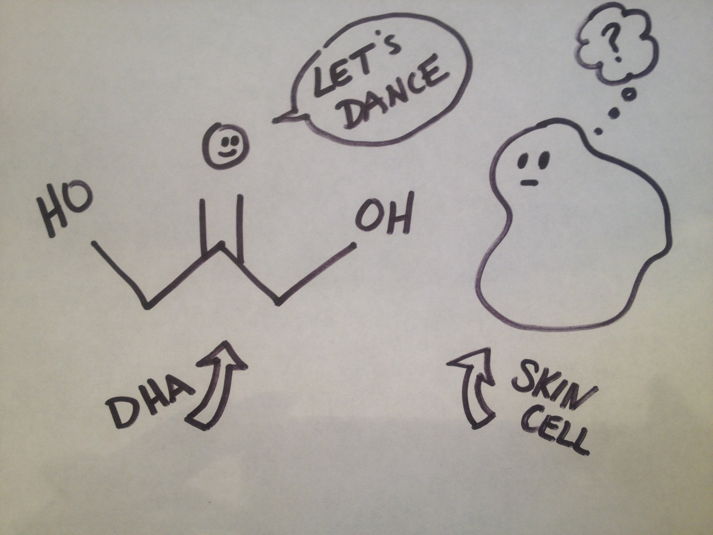 "Dihydroxyacetone parties with epidermal skin cells: ""Epi-DAMN, girl! Let's Mingle!"" (yes, I drew this!)"