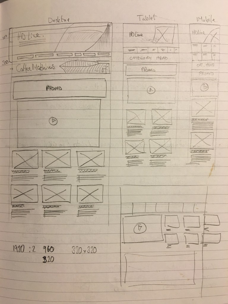 A Hotpoint 'HD Line' range conceptual wireframe.