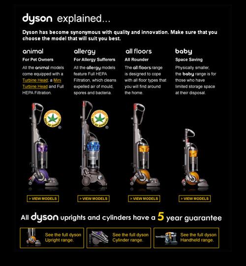 dyson-explained-500.jpg