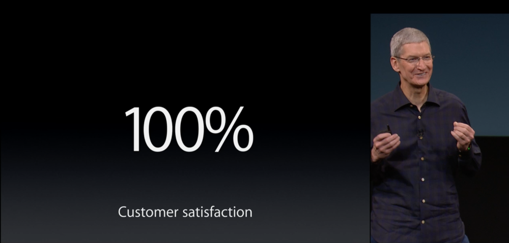 """iPad Mini Retina has scored an unbelievable 100% customer sat [satisfaction]"" - Tim Cook 16th October 2014"