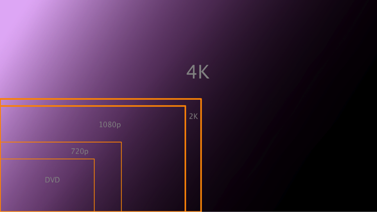 4K TV in comparison to what else is out there.