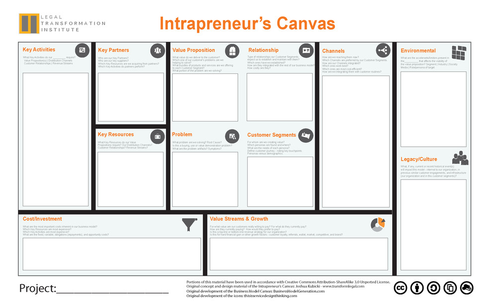 Intrapreneur Canvas 2.png