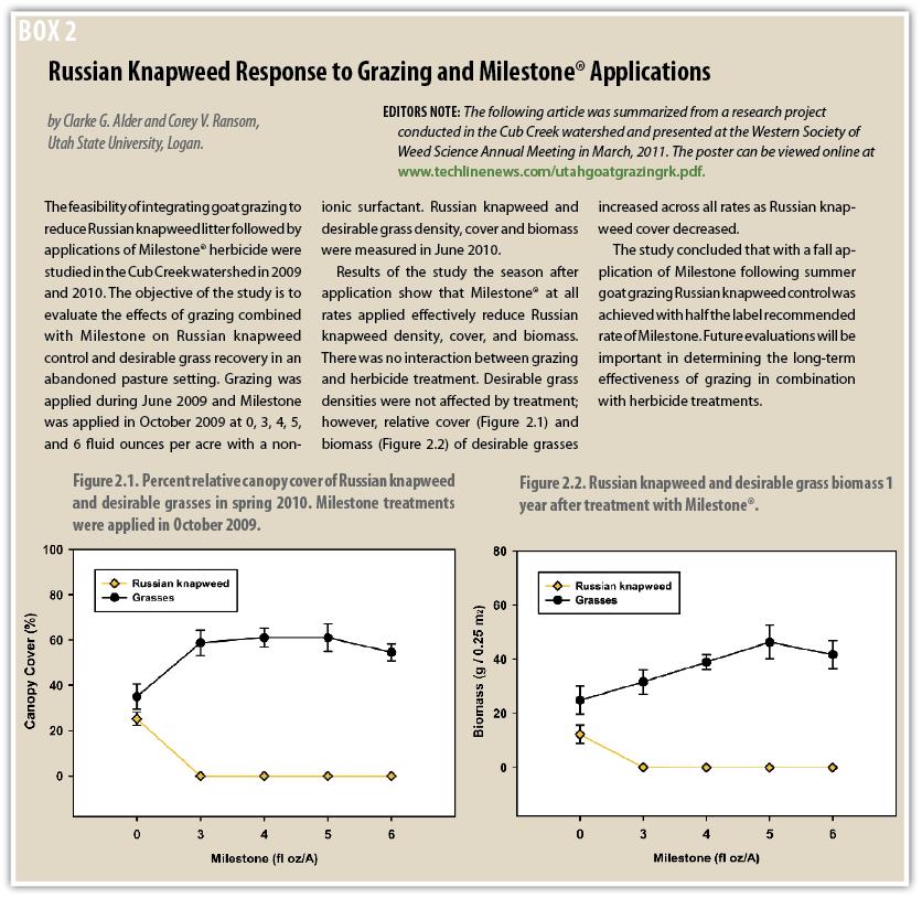 Box 2. Russian Knapweed Response to Grazing and Milestone® Applications (www.techlinenews.com/utahgoatgrazingrk.pdf)