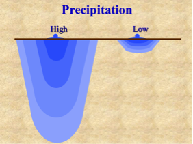Figure 4. High rainfall immediately following application may move the herbicide deeper in the soil profile (leaching) where microbial activity may be less. (Image source Steve Dewey, retired, Utah State University)