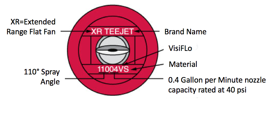 FIGURE 1.  AN EXAMPLE OF NOZZLE NOMENCLATURE ON A TEEJET FAN NOZZLE. IMAGE SOURCE: TEEJET