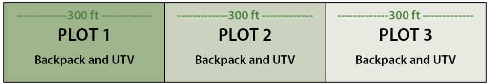 figure-2-plot-layout.png