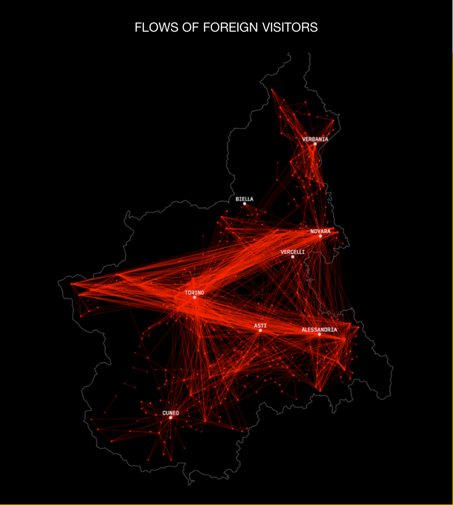 Main flows for foreign visitors.png