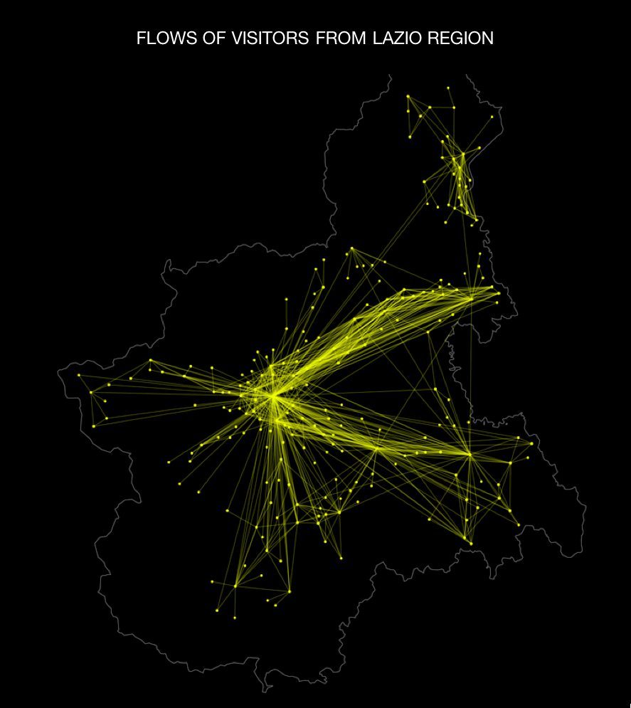 Main flows for visiotrs from Lazio.png