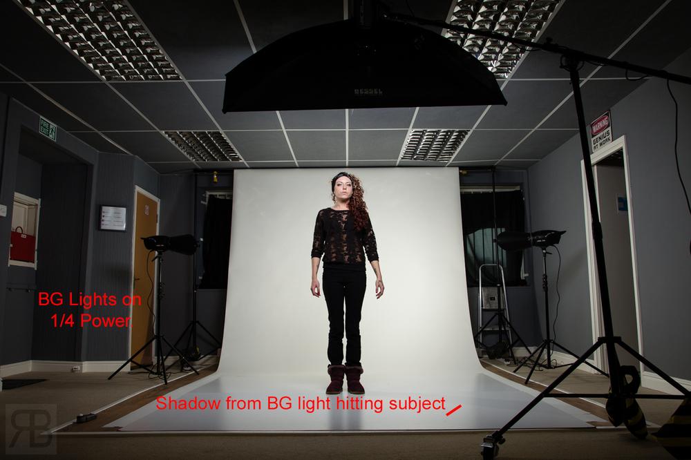 White Seamless Exposure - BG Lights 14 Power.jpg