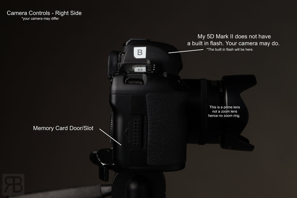 Side of camera card slot