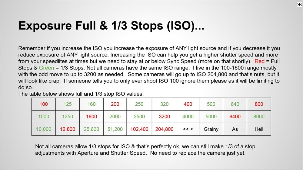 ISO slide from my Let's Get This Lit workshop.  * Get to konw these ISO values.
