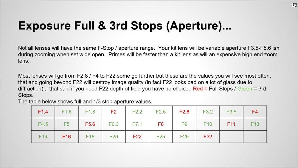Aperture stops.JPG