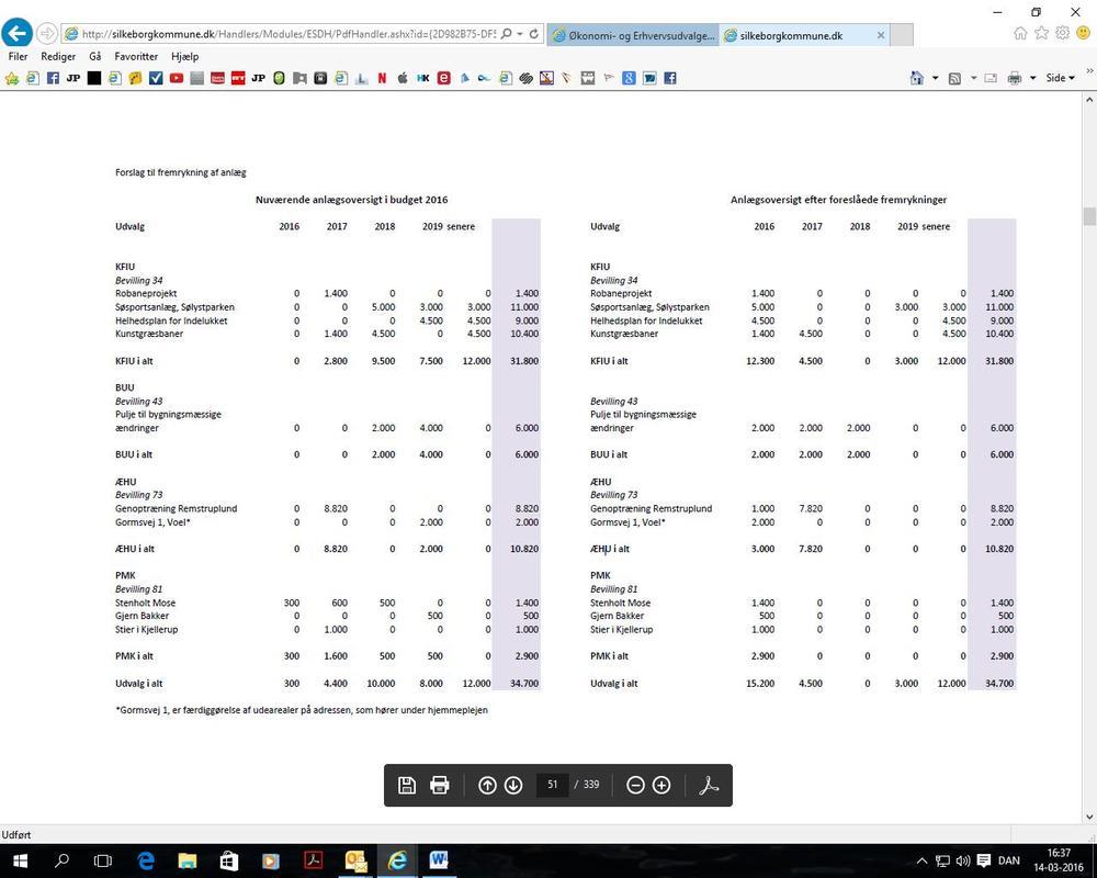 Dagsordenspkt kan læses her:  http://silkeborgkommune.dk/Handlers/Modules/ESDH/PdfHandler.ashx?id={2D982B75-DF5E-4453-947D-00FFFFB3A012}&type=2&index=0