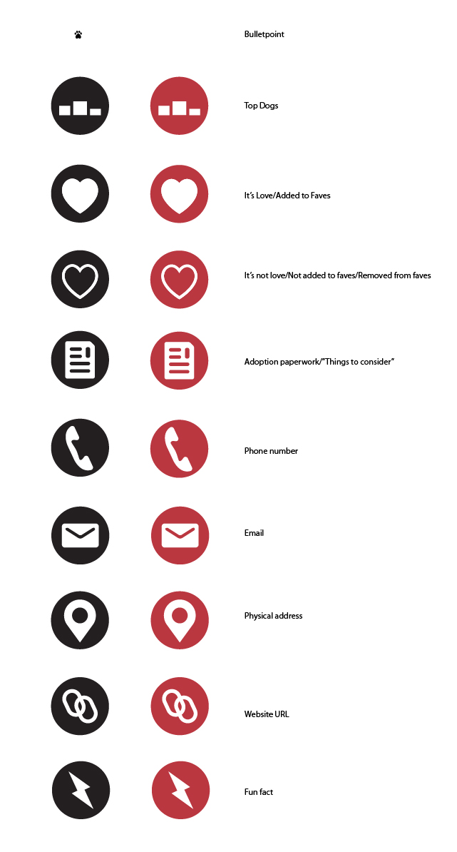 Site Iconography