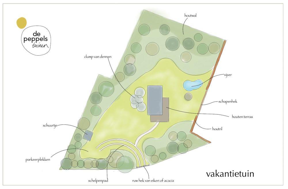 Tuinblog tuinontwerp of tuinarchitect wij ontwerpen for Tuinontwerp natuurlijke tuin