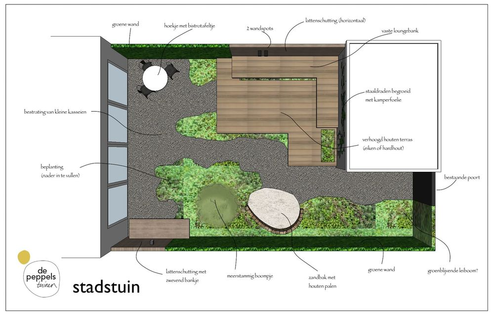 Plattegrond tuin tekenen for Tuin tekenen app