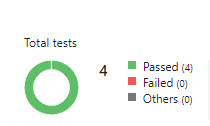 Test Pass Release.png