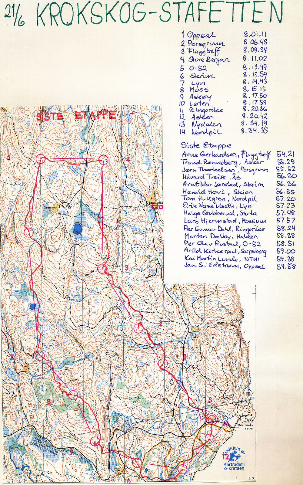Siste etappe 1981
