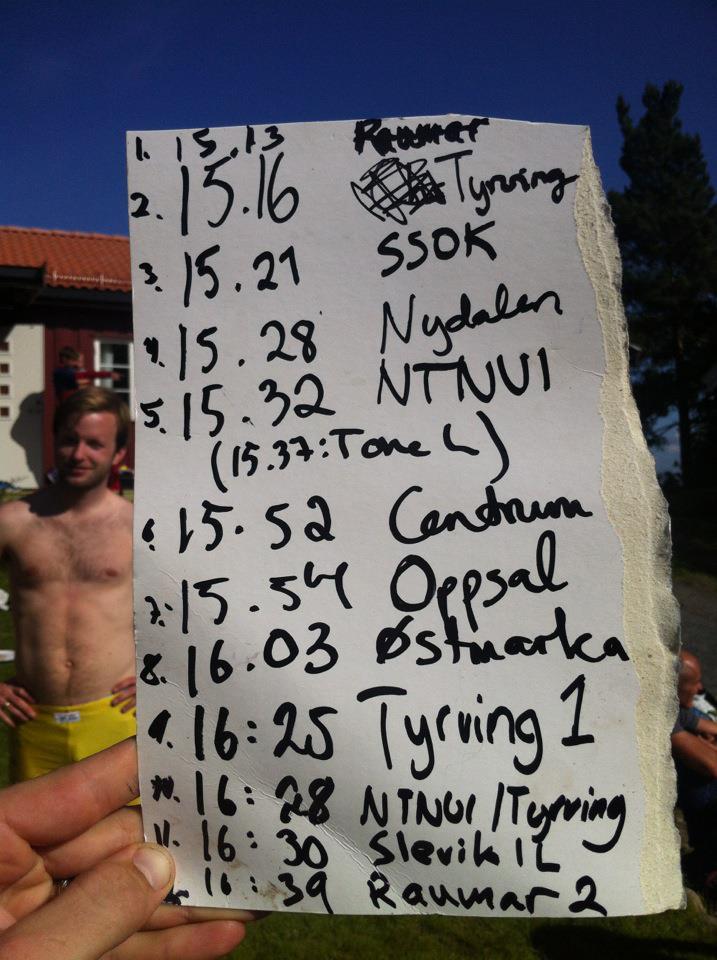 Resultater Krokskogstafetten 2012