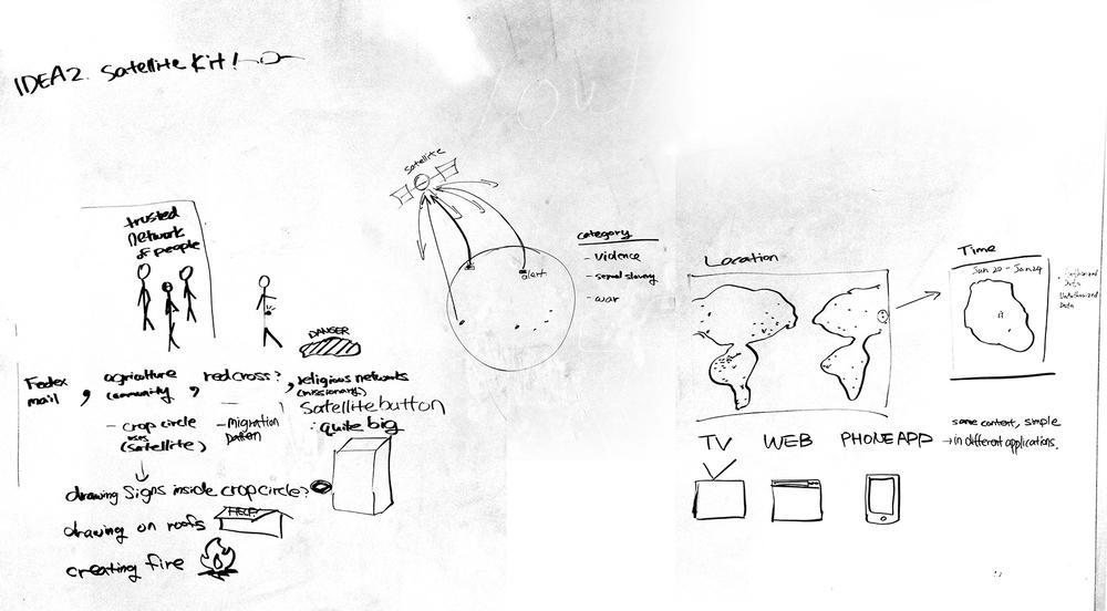 idea sketch