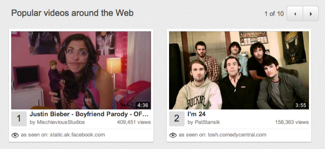 On April 14th, 2012, our parody was the most popular video on YouTube.
