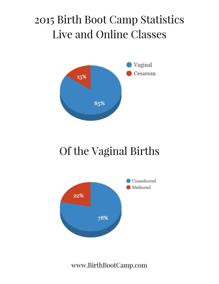 natural-birth-class