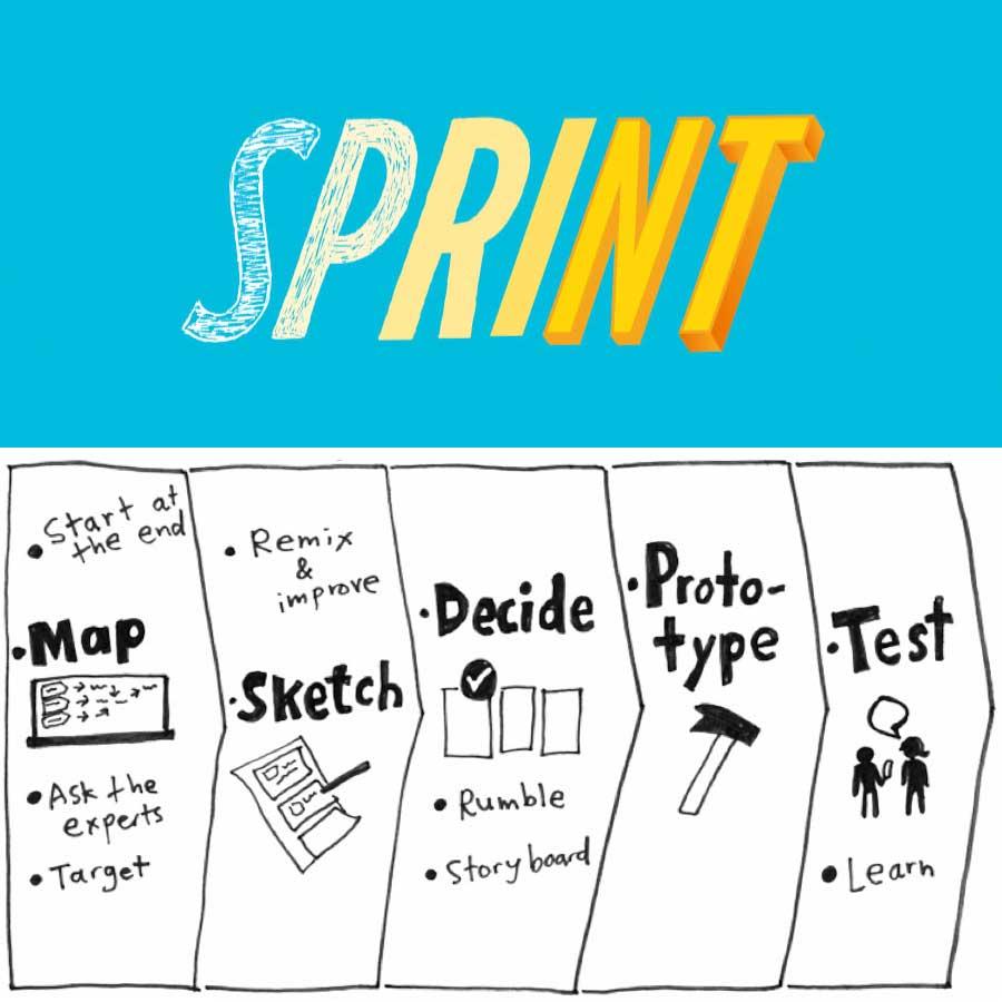 SprintProcess.jpg