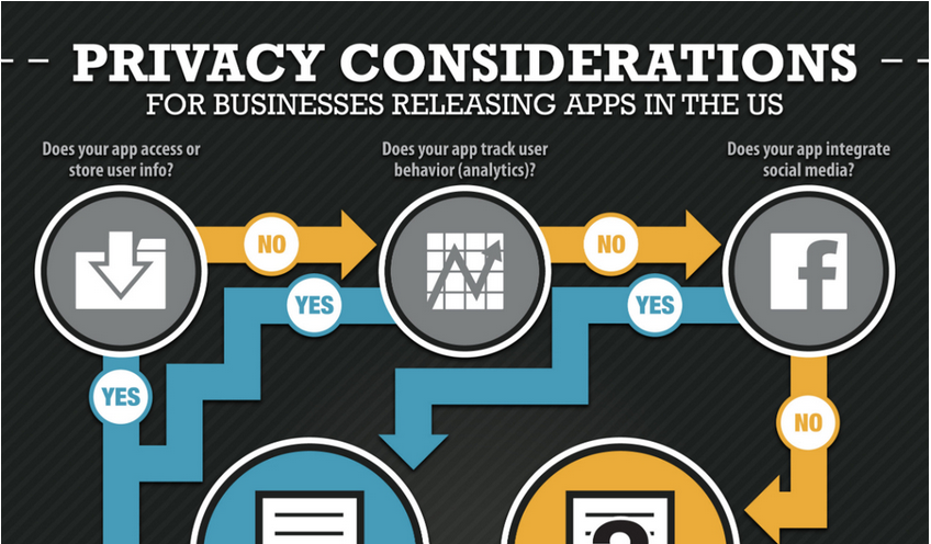 App privacy considerations.png