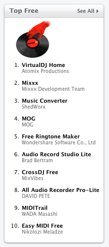 Top Free Music Apps in Mac App Store (  Australia)