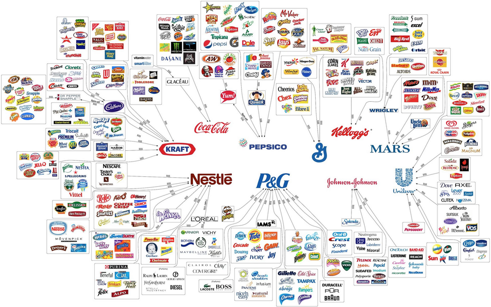 "November: Put together by the people at Digg, the image here is from a page on Policymic.com, written by Chris Miles, with a good breakdown of the consolidation of brands and ""the illusion of choice"" in society today."