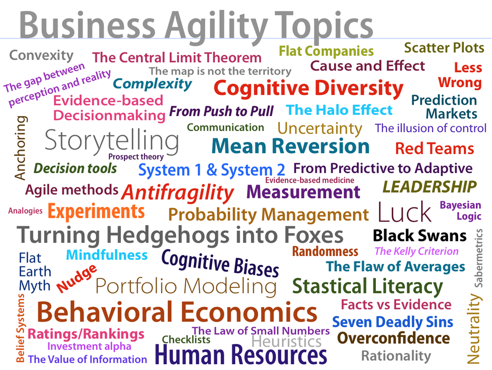October:   The topics of business agility, presented in our YouTube video series.