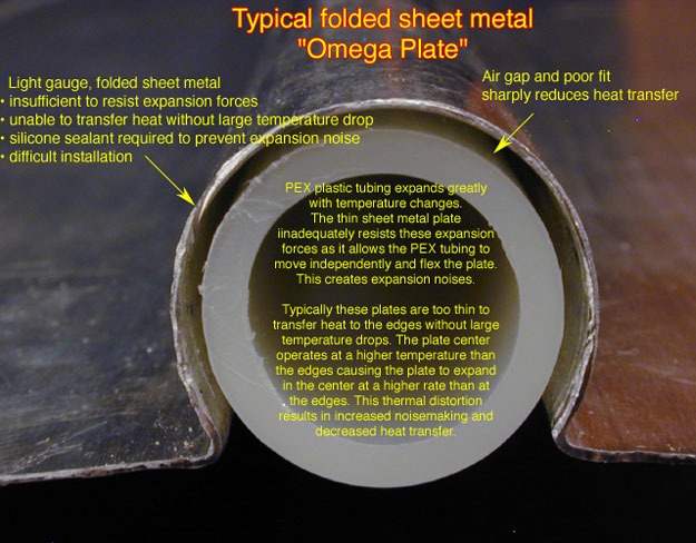 "Close view of formed sheet metal ""omega"" plates showing significant air gap as a result of poor fit."