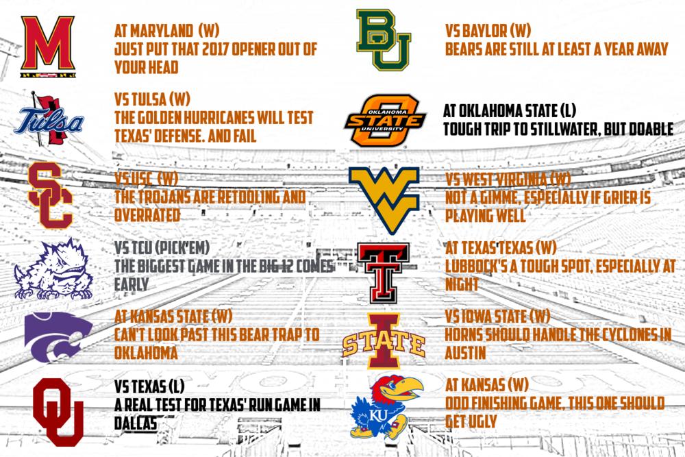 Texas Schedule.png