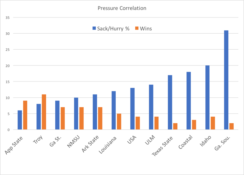 Pressure Correlation.png