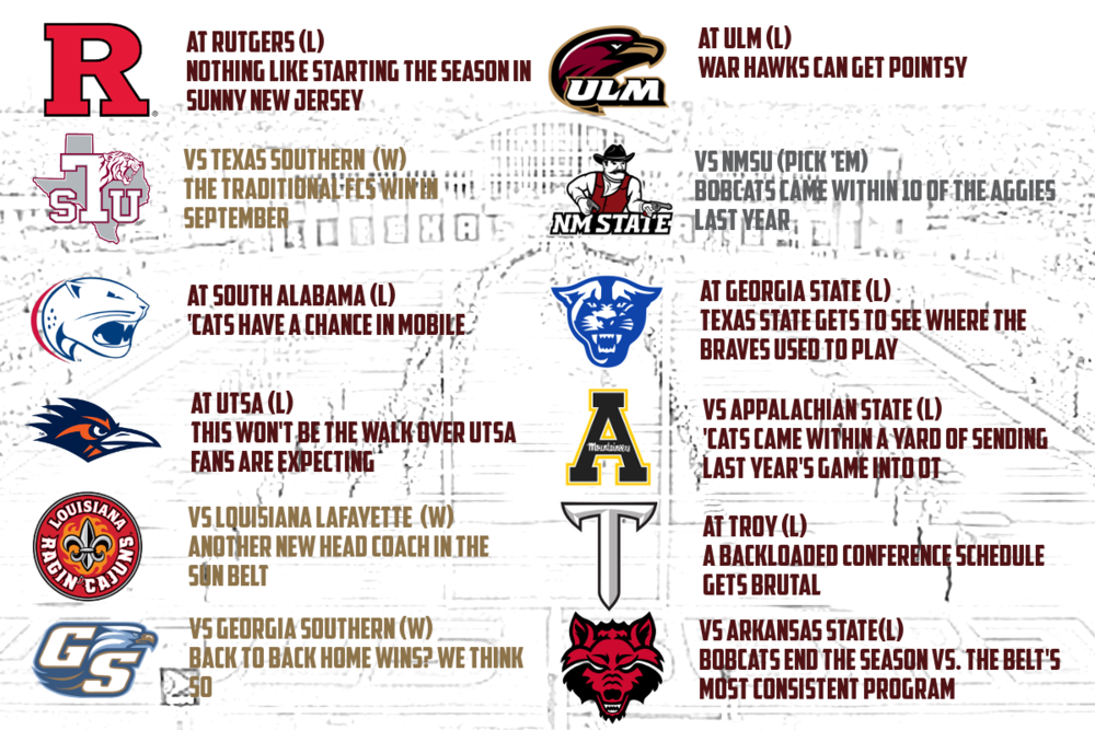 Texas State Schedule.png