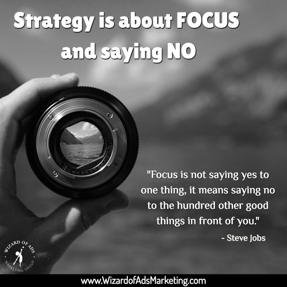 Strategy is about Focus and saying NO.jpg