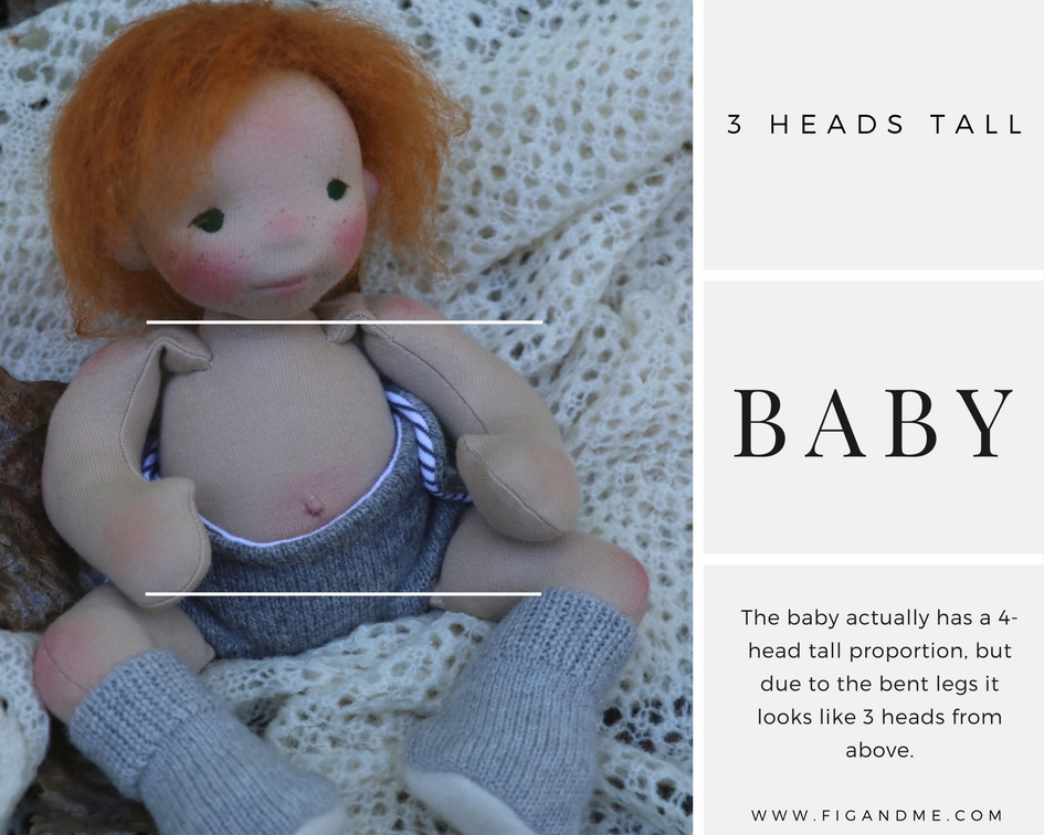 Here are more or less the body proportions for a baby. They have a rather long torso, but remember, their legs are also long, it's just that they are normally bent. Learn a little bit about doll body proportions via fig and me. #dollmaking #makingdolls