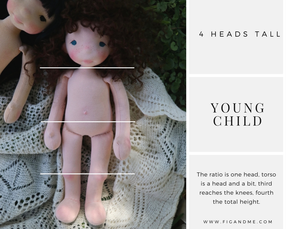 These proportions correspond to a very young child, under 4 years of age. Do not be mislead by the hair!.  Learn a bit more how to design your very own doll pattern, with accurate body proportions, via Fig and Me. #dollmaking