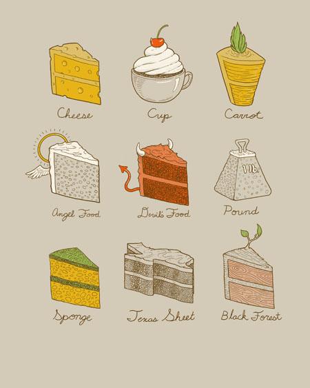 Types of Cake Jillustration