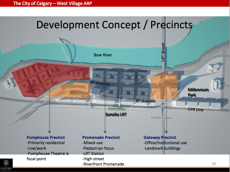 The City's West Village ARP conceptually identifies five precincts for the new community. The CalgaryNEXT arena/stadium/fieldhouse would take up the entire Promenade District.