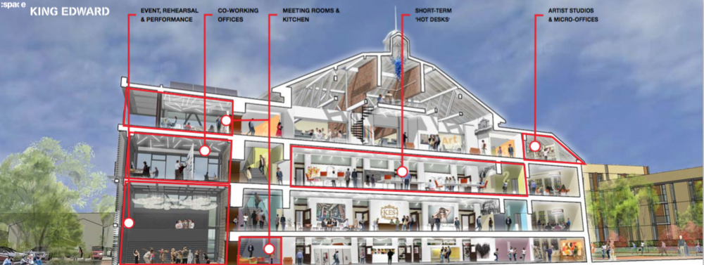 cSpace rendering