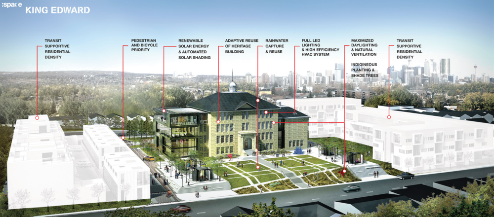 Schematic of the redevelopment of the King Edward School in Marda Loop.