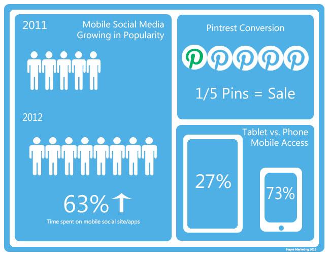 Social-Mobile-Infographic.jpg