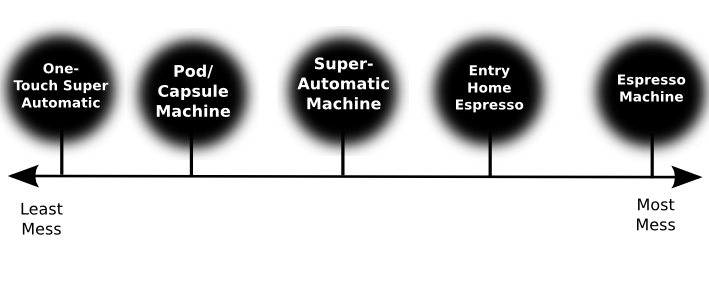 Machine Guide Spectrum-Convenience.png