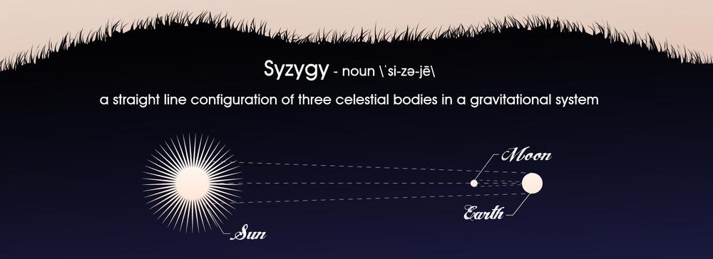 syzygydefinition.jpg